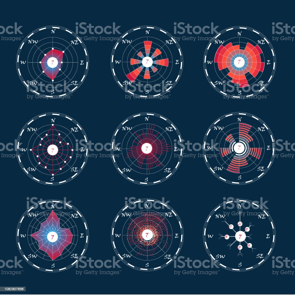 Meteorological graphic wind rose chart set, compass rose. Rose of the...