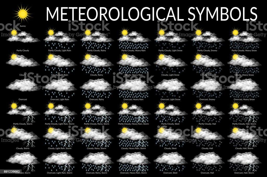 Meteorological Symbols, Set vector art illustration