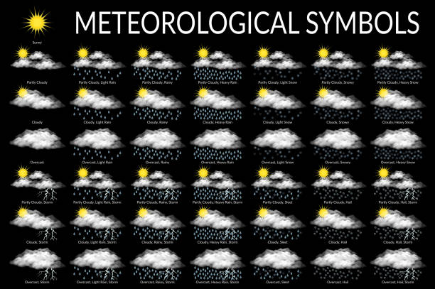 Meteorological Symbols, Set Set of Different Weather Icons, Illustrating Various Natural Phenomena, Sunny, Cloudy, Rain, Storm, Snow, Sleet and Hail. Eps10 Contains Transparencies. Vector hailstorm stock illustrations