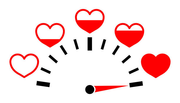 Meter of love with hearts. Valentine day. Test with full indicator of level passion. Speedometer with measure feelings and romance. Power of good healthy. Medical score with infographic. Vector Meter of love with hearts. Valentine day. Test with full indicator of level passion. Speedometer with measure feelings and romance. Power of good healthy. Medical score with infographic. Vector. car love stock illustrations