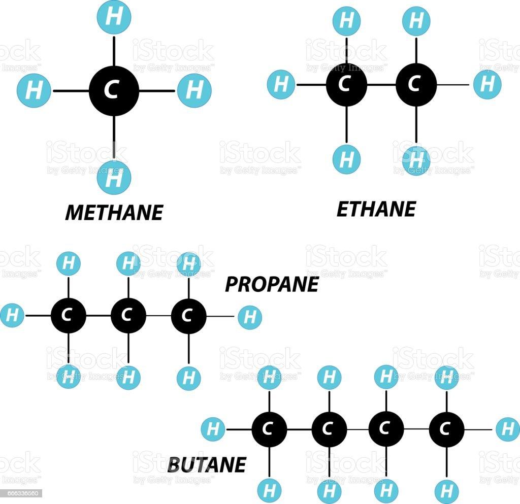 Methan Ethan Propan Butan Molekül Auf Weißem Hintergrund Stock