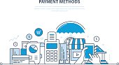 Methods and forms of payment,  cards, technology online payments.