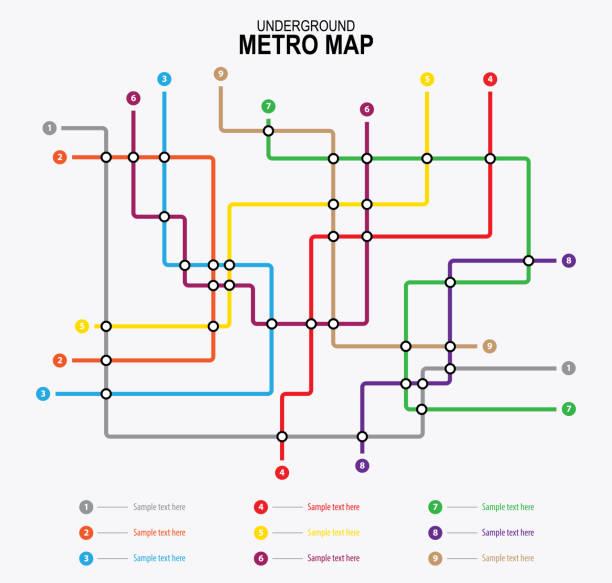 illustrations, cliparts, dessins animés et icônes de métro carte souterraine. vecteur de transport urbain scheme. - métro