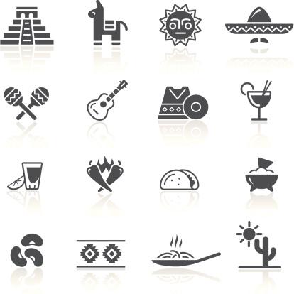 Mexican Culture & Food
