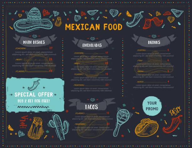 Menu Restaurant cuisine nourriture mexicaine, modèle de conception avec croquis icônes de piment, sombrero, tacos, nacho, burrito. Dépliant nourriture tableau noir pour promotion, bannière de site - Illustration vectorielle