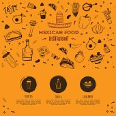Mexican food sketch menu template. Vector vintageillustration for menu, poster on white background. with place for text.