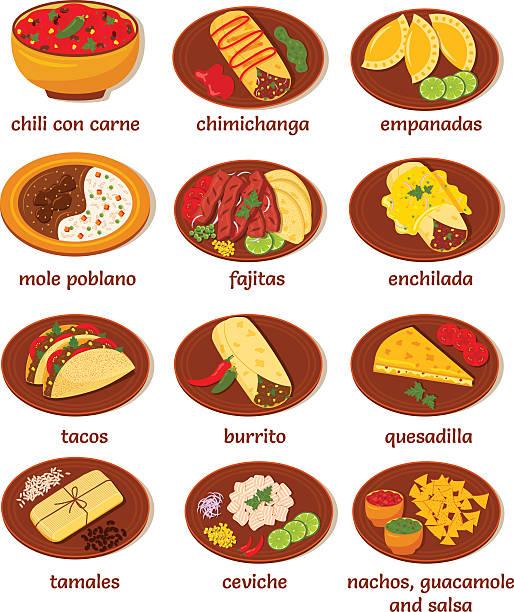 mexikanische speisen - chimichanga stock-grafiken, -clipart, -cartoons und -symbole