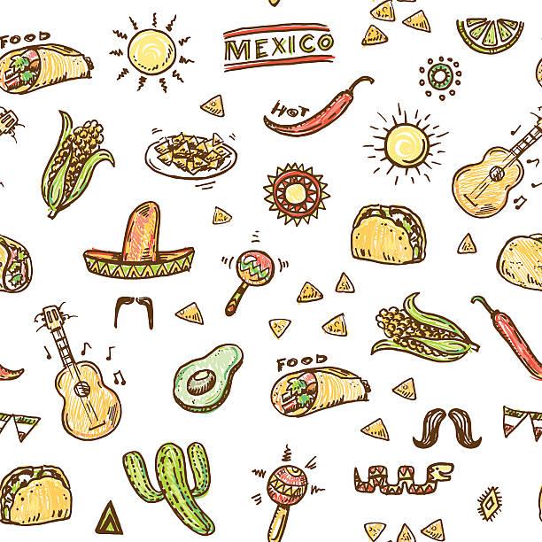bildbanksillustrationer, clip art samt tecknat material och ikoner med mexican hand drawn pattern - cactus lime