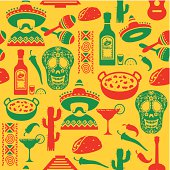 A Mexican themed repeatable pattern. Click below for more food and travel images.