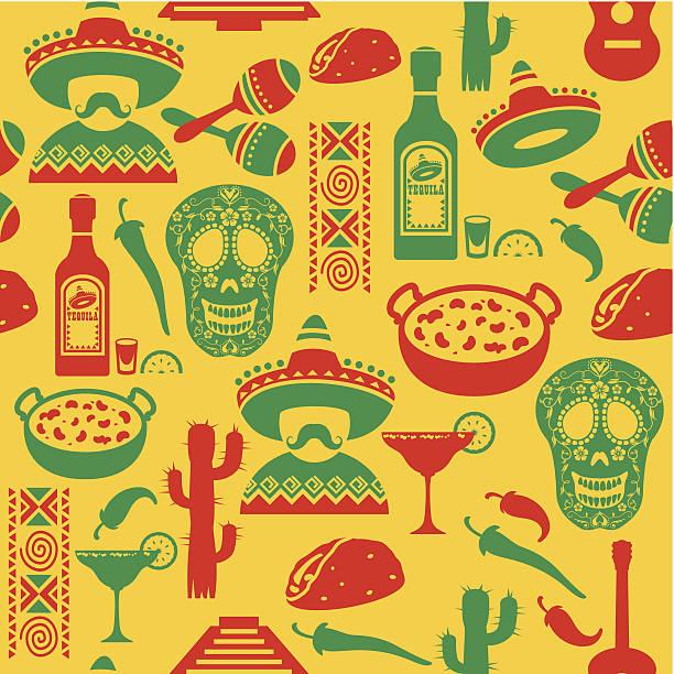 bildbanksillustrationer, clip art samt tecknat material och ikoner med mexican seamless pattern - cactus lime