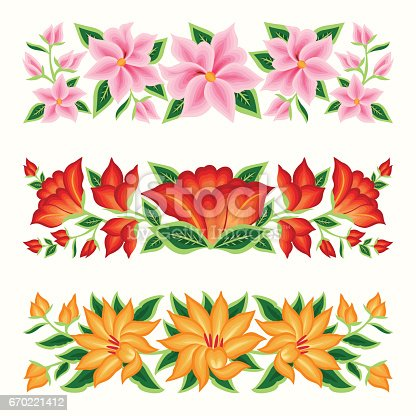 Mexican Floral Pattern Border