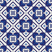 Mexican tile pattern vector seamless with ornaments. Portuguese azulejos, mexico talavera, italian sicily majolica, spanish or delft dutch motifs. Mosaic background for wallpaper or ceramic floor.