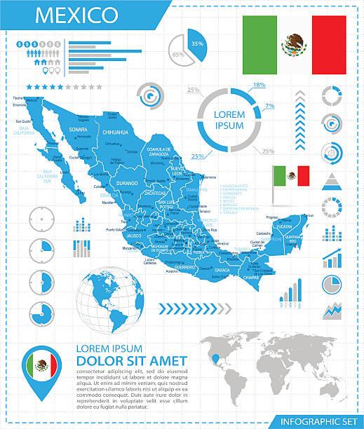 メキシコ-インフォグラフィックマップ-イラストレーション - メキシコの国旗点のイラスト素材/クリップアート素材/マンガ素材/アイコン素材