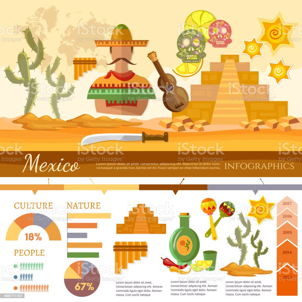 Ilustración de Infografía De México Cultura Interés De La Cocina ...