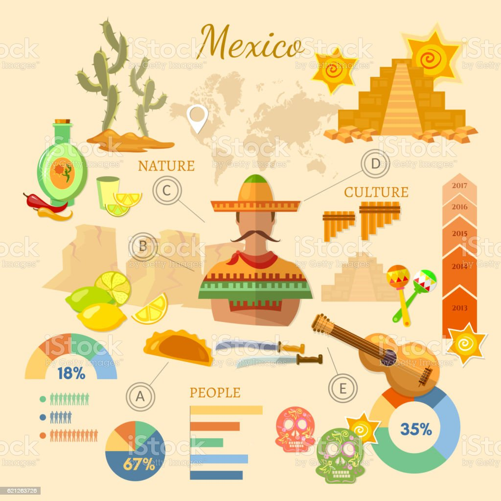 Background information on mexico - Culture Mexico Attractions Cuisine Royalty Free Stock Vector Art