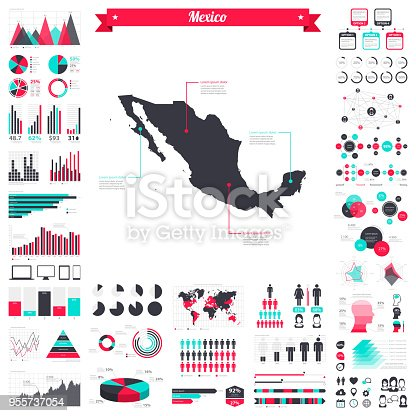 Map of Mexico with a big set of infographic elements. This large selection of modern elements includes charts, pie charts, diagrams, demographic graph, people graph, datas, time lines, flowcharts, icons... (Colors used: red, green, turquoise blue, black). Vector Illustration (EPS10, well layered and grouped). Easy to edit, manipulate, resize or colorize. Please do not hesitate to contact me if you have any questions, or need to customise the illustration. http://www.istockphoto.com/portfolio/bgblue