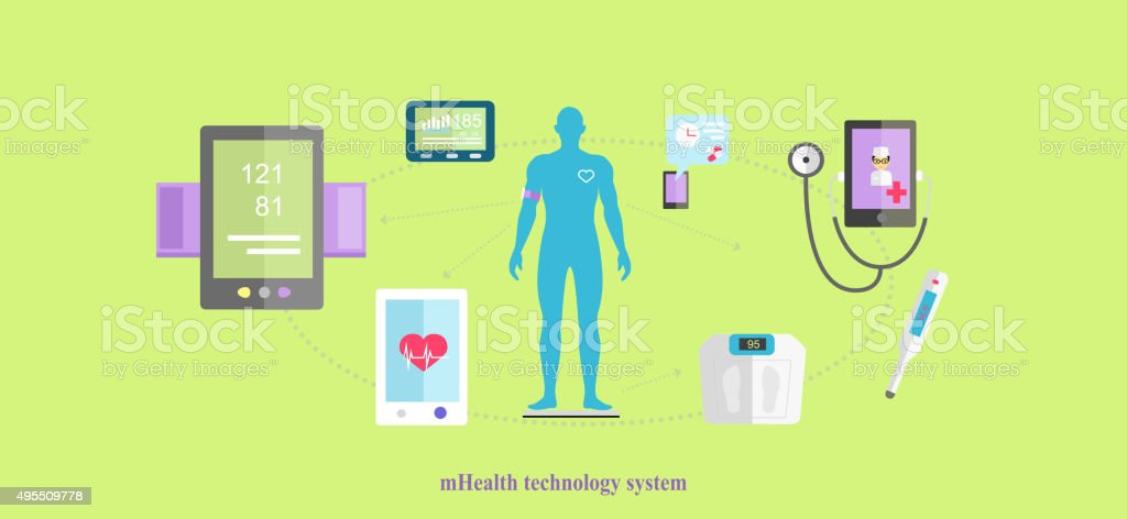 Mhealth Technologies System Icon Flat Isolated vector art illustration