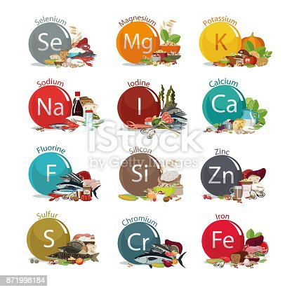 istock 12 microelements for human health. 871998184