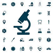 Microscope icon. Medical diagnostics, laboratory, research, education, study. Vector illustration. Equipment for medical research, laboratories. Isolated