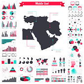 Map of Middle East with a big set of infographic elements. This large selection of modern elements includes charts, pie charts, diagrams, demographic graph, people graph, datas, time lines, flowcharts, icons... (Colors used: red, green, turquoise blue, black). Vector Illustration (EPS10, well layered and grouped). Easy to edit, manipulate, resize or colorize. Please do not hesitate to contact me if you have any questions, or need to customise the illustration. http://www.istockphoto.com/portfolio/bgblue