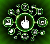 Middle Finger Hand Internet Communication Technology Dark Buttons Background