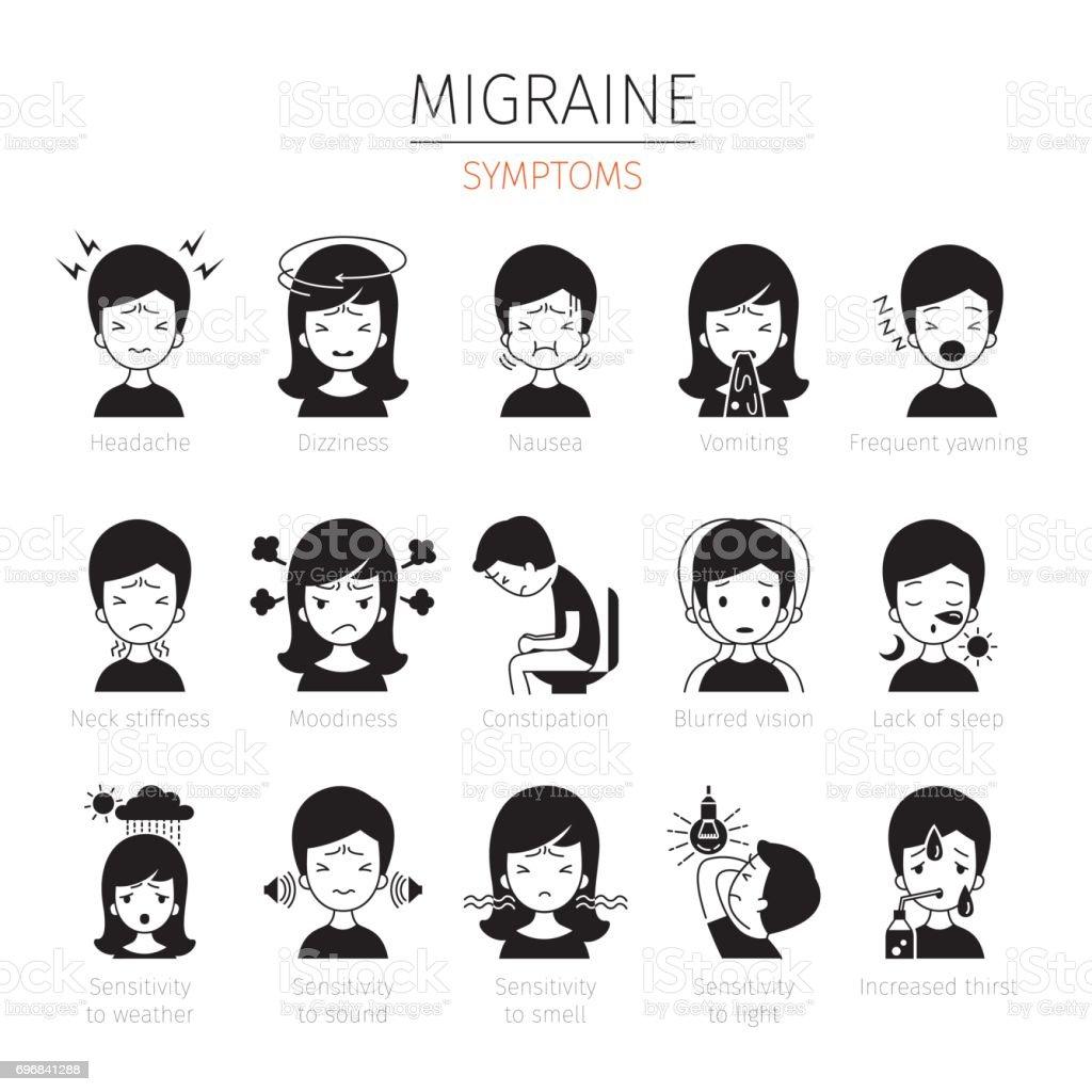 migrän och feber