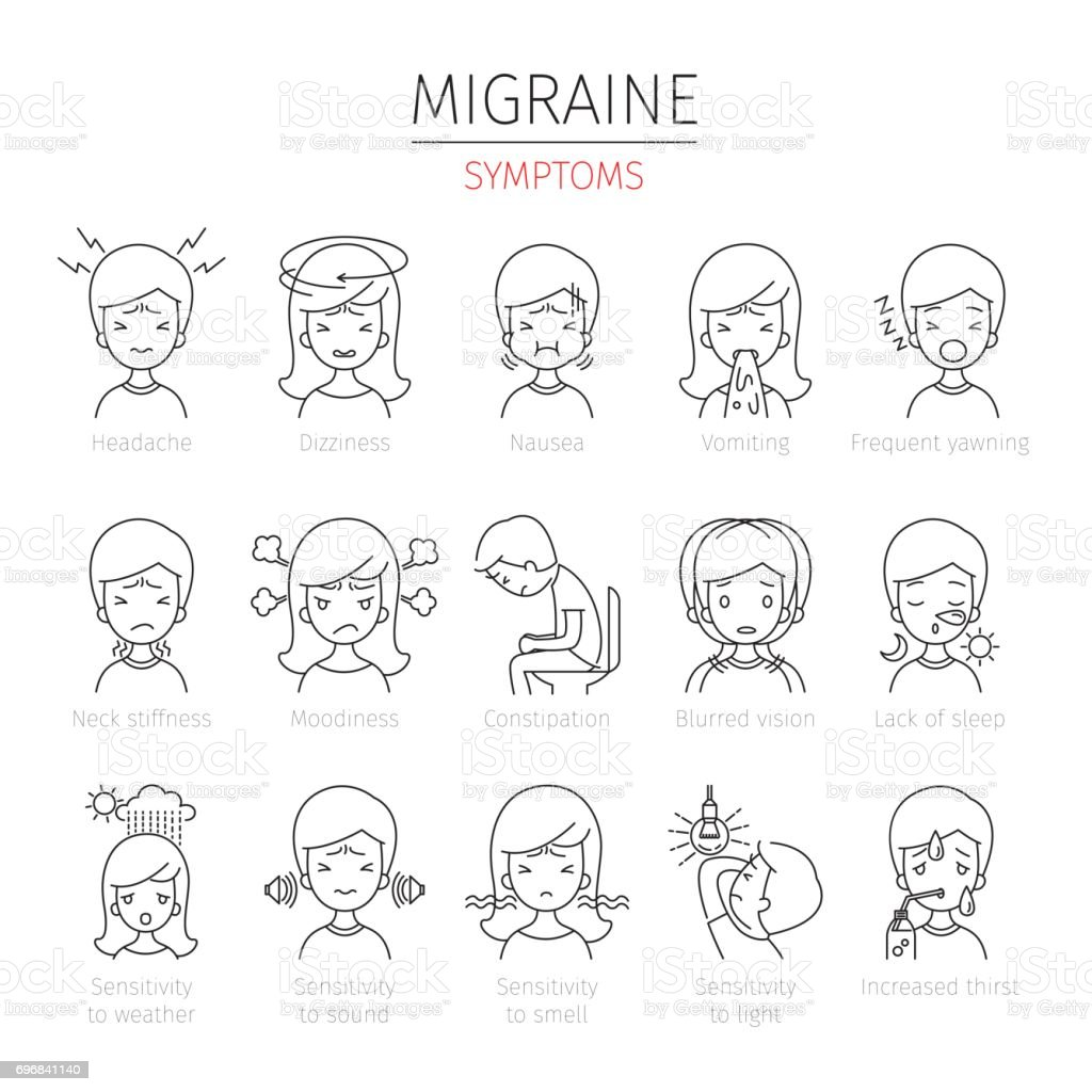 Migraine Symptoms Outline Icons Set vector art illustration