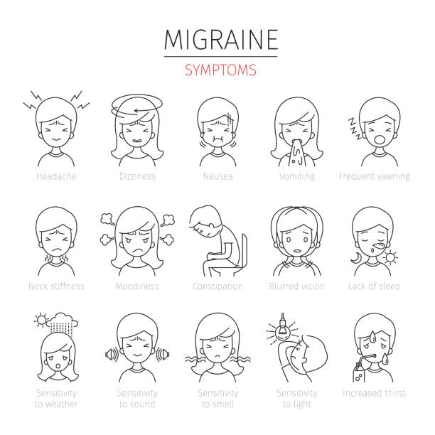Migraine Symptoms Outline Icons Set Head, Brain, Internal Organs, Body, Physical, Sickness, Anatomy, Health headache stock illustrations