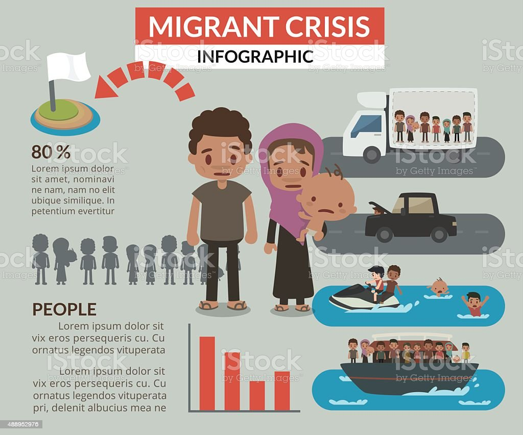 Migrant crisis infographic vector art illustration