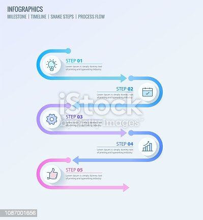 Milestone, Infographics, Timeline Infographics, Process flow infographic, Snake steps template for business concept. Can be used for presentations banner, workflow layout, process diagram