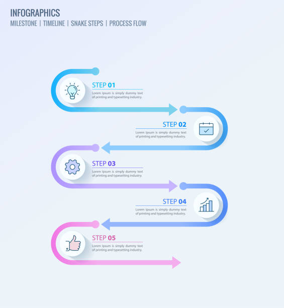 milestone infographics, timeline infographics, process flow infographic - vertical stock illustrations