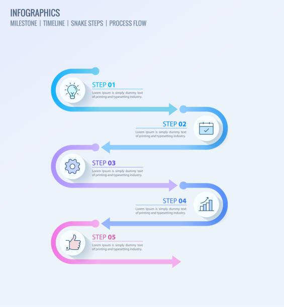 ilustraciones, imágenes clip art, dibujos animados e iconos de stock de infografía de hito, timeline infografía, infografía de flujo de proceso - infografías para diagramas de flujo