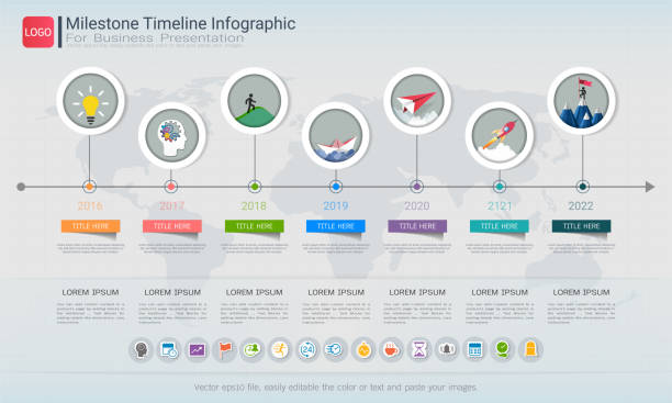ilustrações de stock, clip art, desenhos animados e ícones de milestone timeline infographic design, road map or strategic plan to define company values, can be used milestones for scheduling in project management to mark specific points along a project timeline - passagem de ano