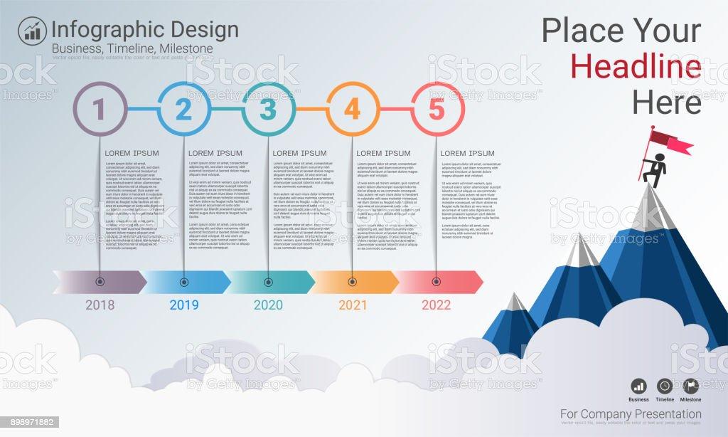Milestone timeline infographic design road map or for Strategic design company