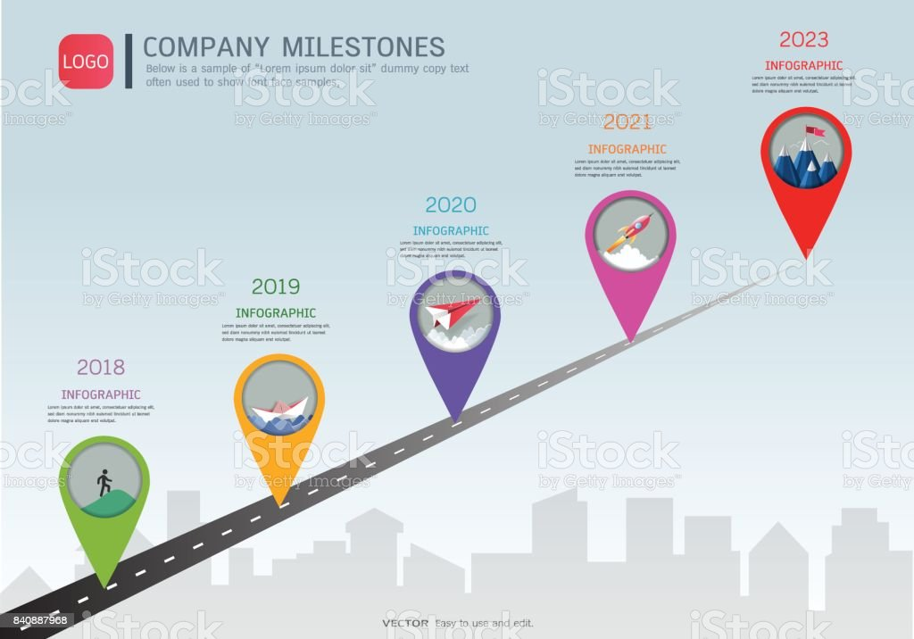 Milestone Timeline Infographic Design Template Chart Diagram And - Timeline graphic template