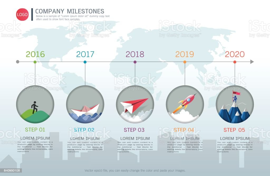 milestone timeline infographic design template chart diagram and