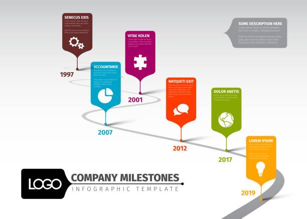 이정표- 원-아이콘-라이트 라인 - timeline stock illustrations