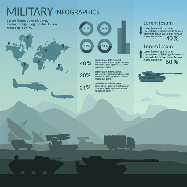 military army big set of base information infographics background - military stock illustrations