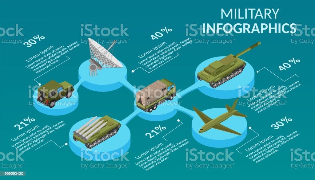 Military army low poly of road base background infographic vector art illustration