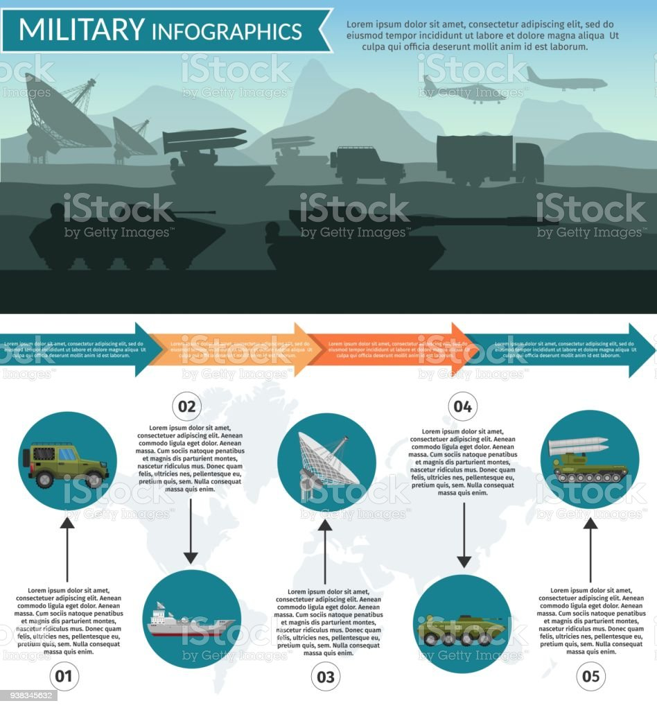 Military army with attack victim force infographic vector art illustration