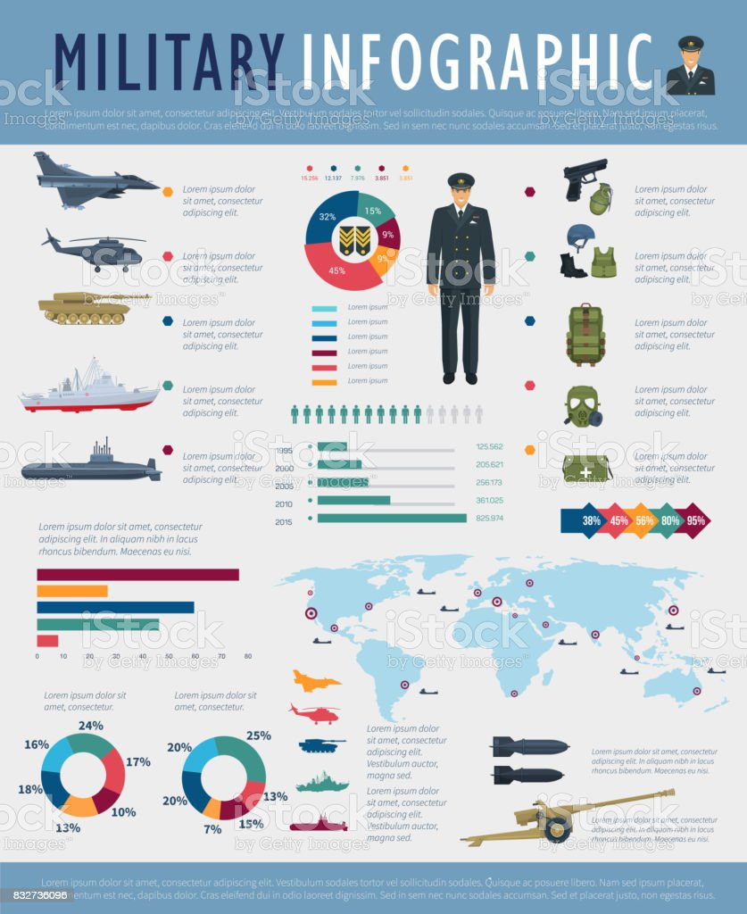 Military infographic design of army force defense vector art illustration