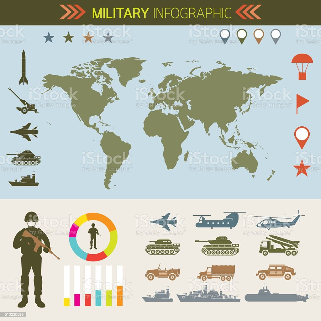 Military Infographic, Vehicles, World Map vector art illustration