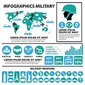 Military Infographics and icons