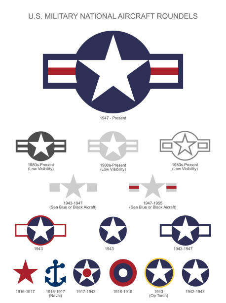 U.S. Military National Aircraft Star Roundels, isolated vector illustration U.S. Military National Aircraft Star Roundels, insignias from 1916 to present, isolated vector illustration air force stock illustrations