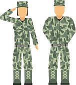 Military people soldier in uniform avatar character set isolated vector