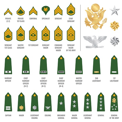 Military ranks shoulder badge, army soldier straps