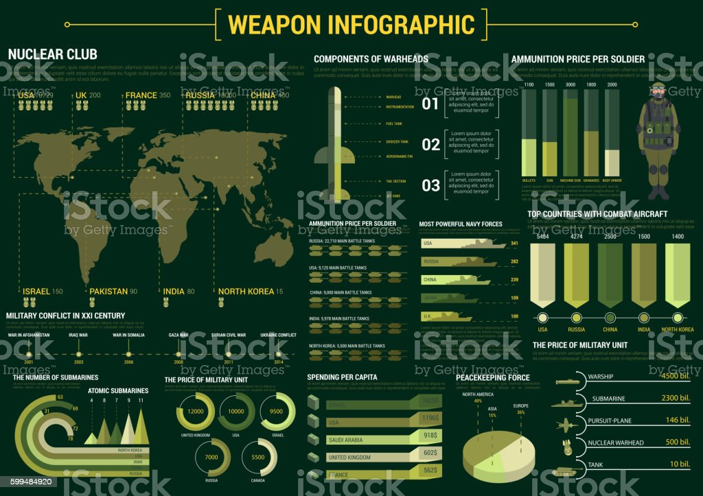 Military weapon infographic poster template