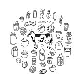 Vector milk and dairy products doodles set.