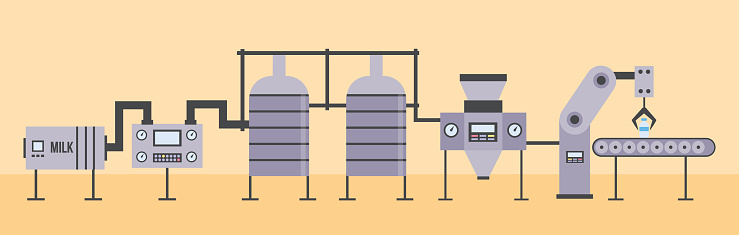 Milk factory equipment with automated dairy pasteurization system