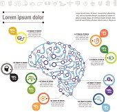 Vector File of Mind Map Brain